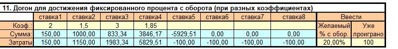 Калькулятор для подсчета сумм догона