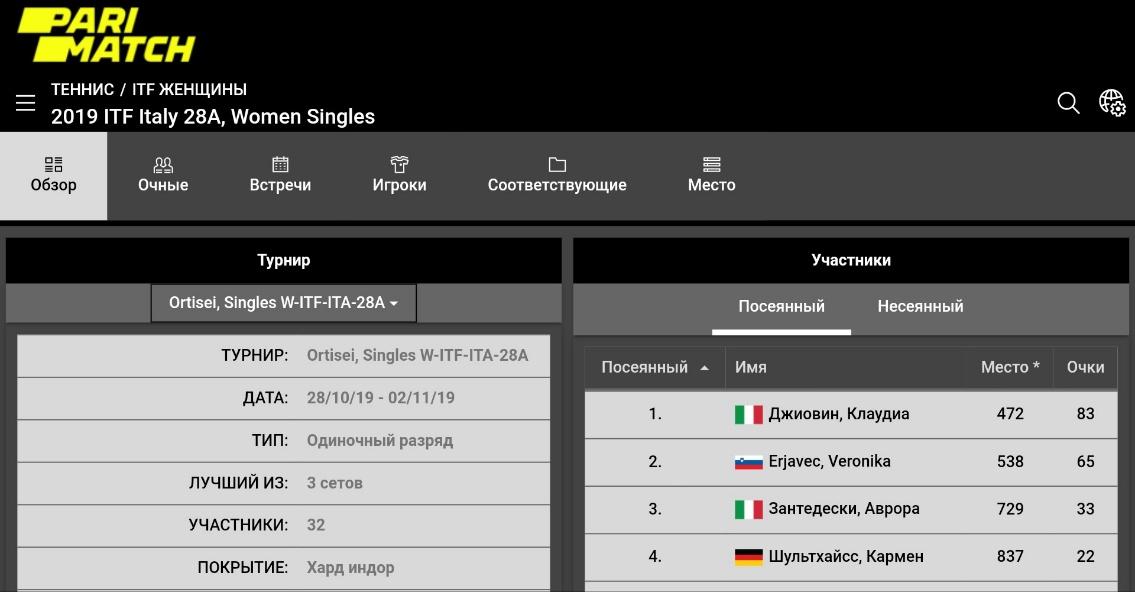 Результаты матчей в Париматч