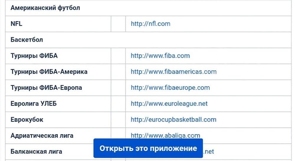 Источники информации в БК Тенниси