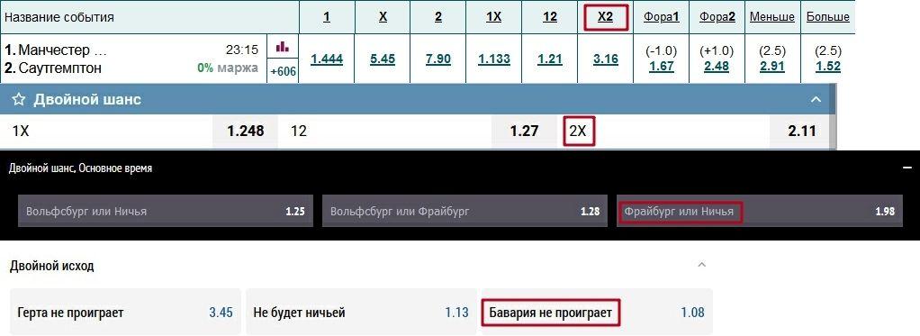 Обозначение ставки х2 в линии БК