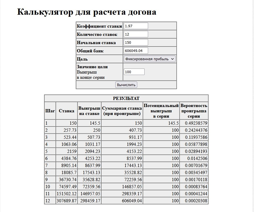 Калькулятор для расчета догона