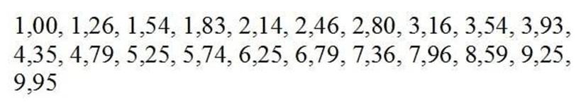Вариант последовательности в ставках