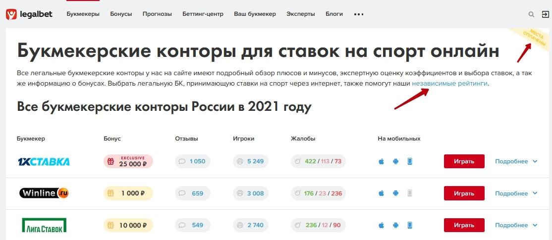 Российские букмекеры рейтинг